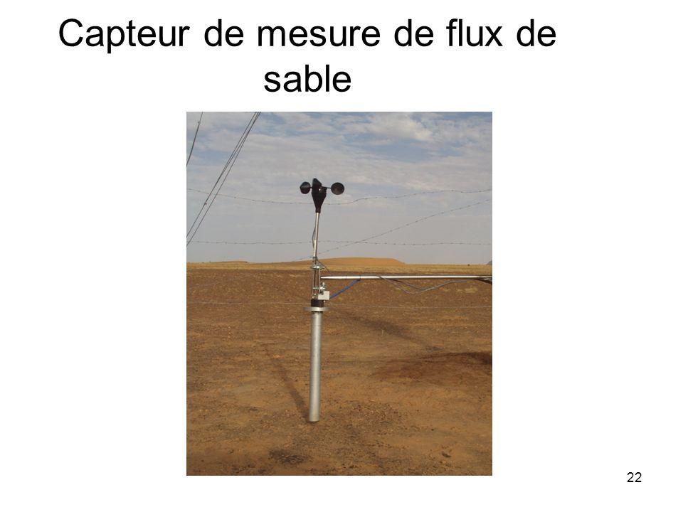 22 Capteur de mesure de flux de sable