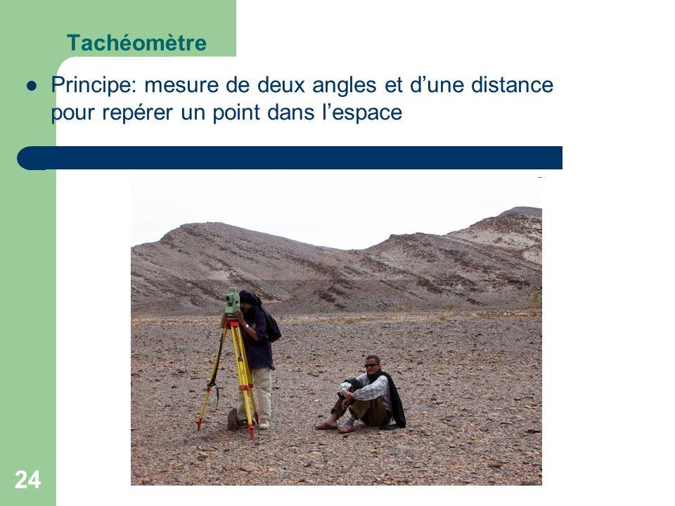 24 Tachéomètre Principe: mesure de deux angles et dune distance pour repérer un point dans lespace