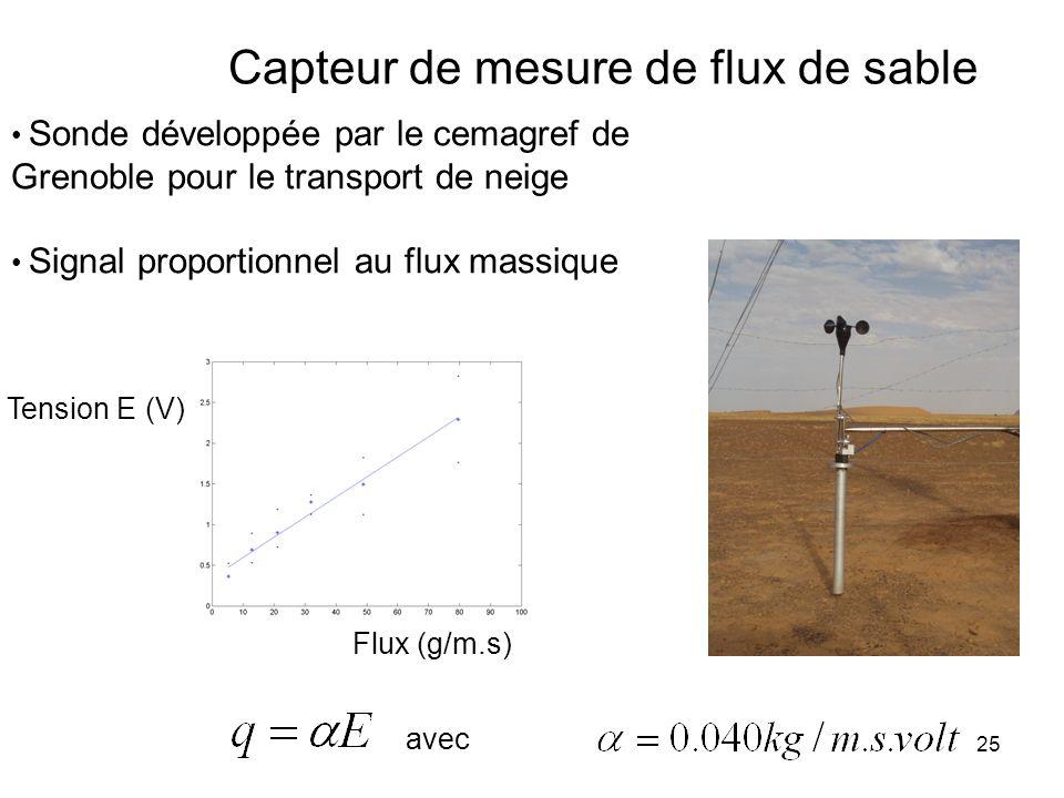 25 Capteur de mesure de flux de sable Sonde développée par le cemagref de Grenoble pour le transport de neige Signal proportionnel au flux massique av