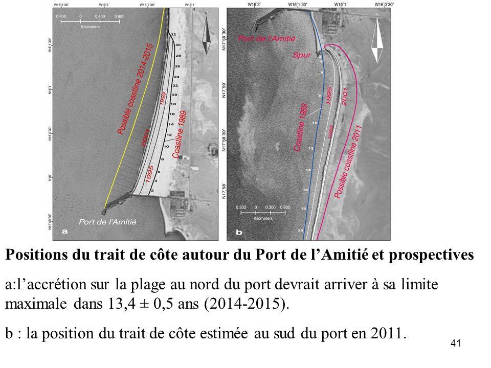 41 Positions du trait de côte autour du Port de lAmitié et prospectives a:laccrétion sur la plage au nord du port devrait arriver à sa limite maximale