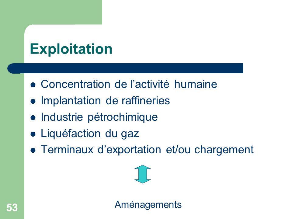 53 Exploitation Concentration de lactivité humaine Implantation de raffineries Industrie pétrochimique Liquéfaction du gaz Terminaux dexportation et/o