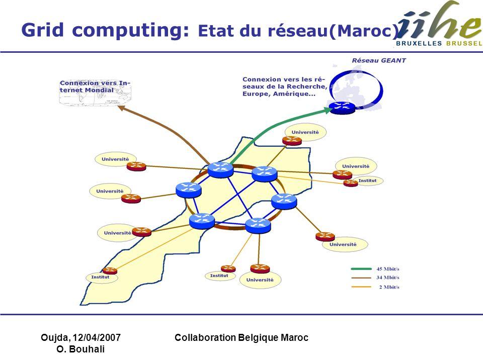 Oujda, 12/04/2007 O. Bouhali Collaboration Belgique Maroc Grid computing: Etat du réseau(Maroc)