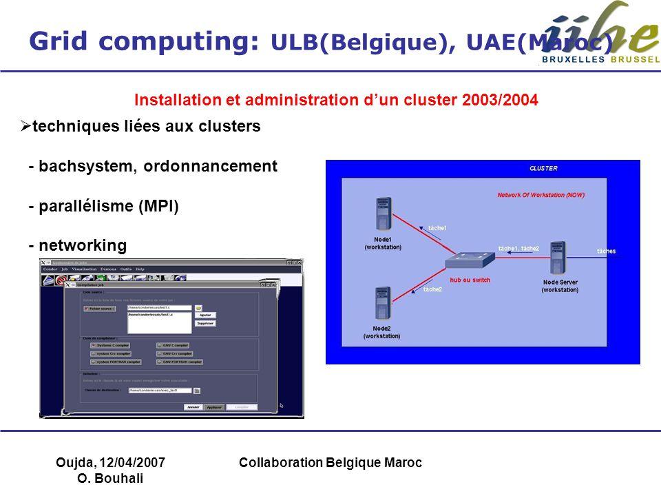 Oujda, 12/04/2007 O. Bouhali Collaboration Belgique Maroc Grid computing: ULB(Belgique), UAE(Maroc) Installation et administration dun cluster 2003/20