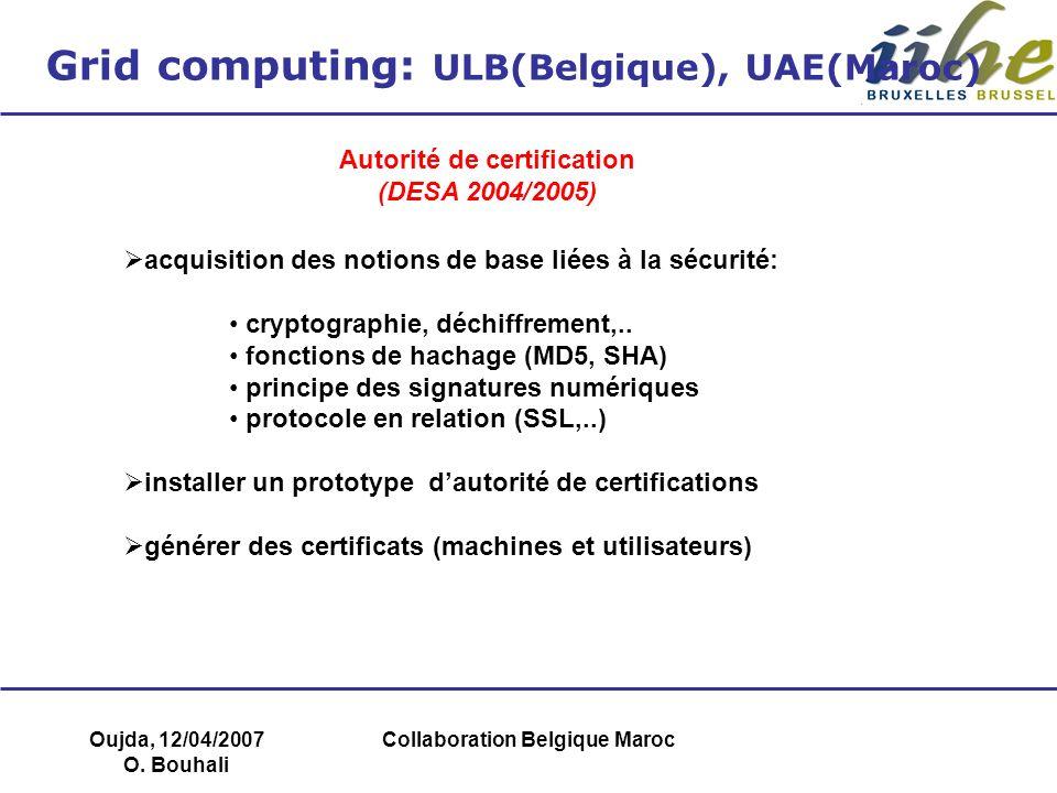 Oujda, 12/04/2007 O. Bouhali Collaboration Belgique Maroc Grid computing: ULB(Belgique), UAE(Maroc) Autorité de certification (DESA 2004/2005) acquisi