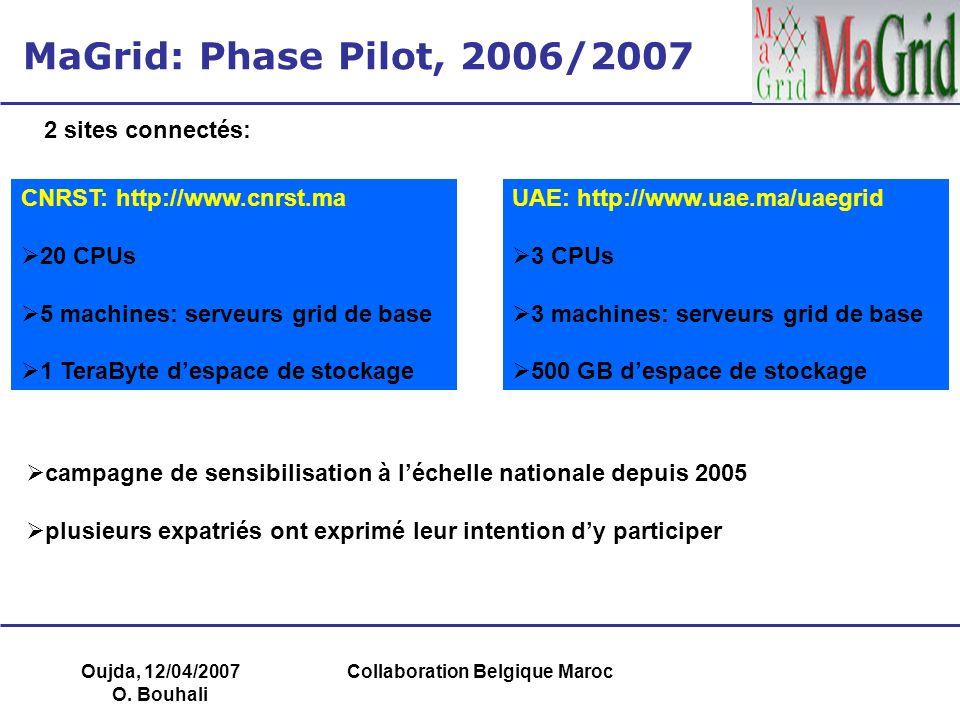 Oujda, 12/04/2007 O. Bouhali Collaboration Belgique Maroc MaGrid: Phase Pilot, 2006/2007 2 sites connectés: CNRST: http://www.cnrst.ma 20 CPUs 5 machi