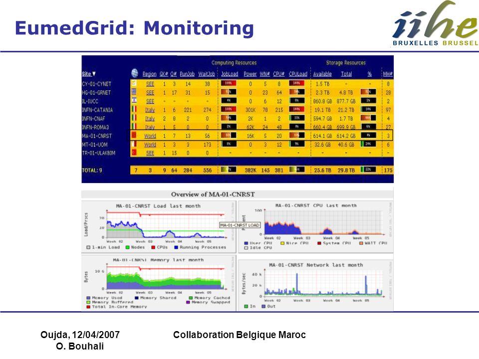 Oujda, 12/04/2007 O. Bouhali Collaboration Belgique Maroc EumedGrid: Monitoring