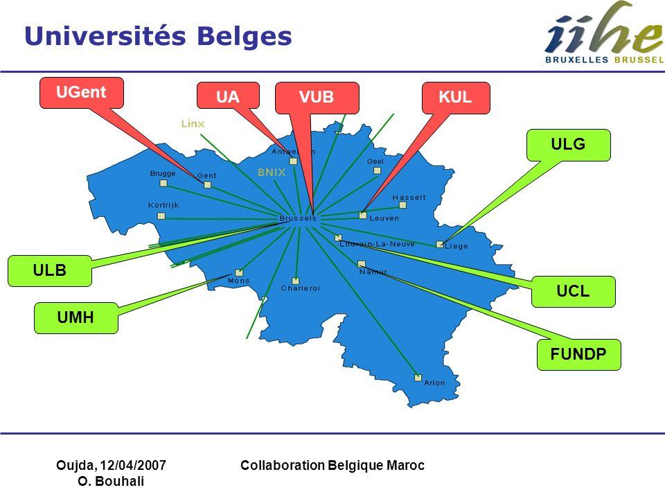 Oujda, 12/04/2007 O. Bouhali Collaboration Belgique Maroc Universités Belges UGent UA VUBKUL ULG UCL FUNDP UMH ULB