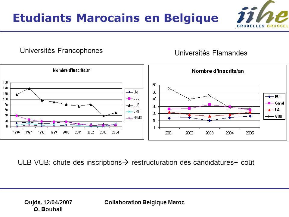 Oujda, 12/04/2007 O. Bouhali Collaboration Belgique Maroc Etudiants Marocains en Belgique Universités Francophones Universités Flamandes ULB-VUB: chut