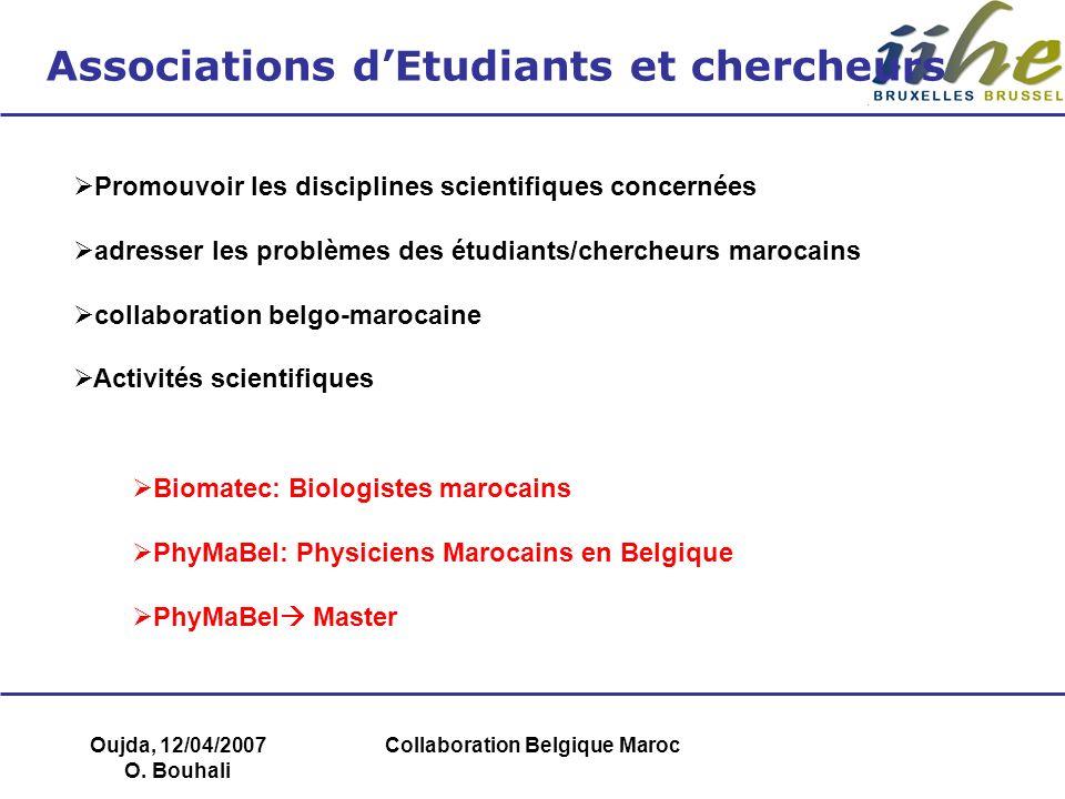 Oujda, 12/04/2007 O. Bouhali Collaboration Belgique Maroc Associations dEtudiants et chercheurs Promouvoir les disciplines scientifiques concernées ad