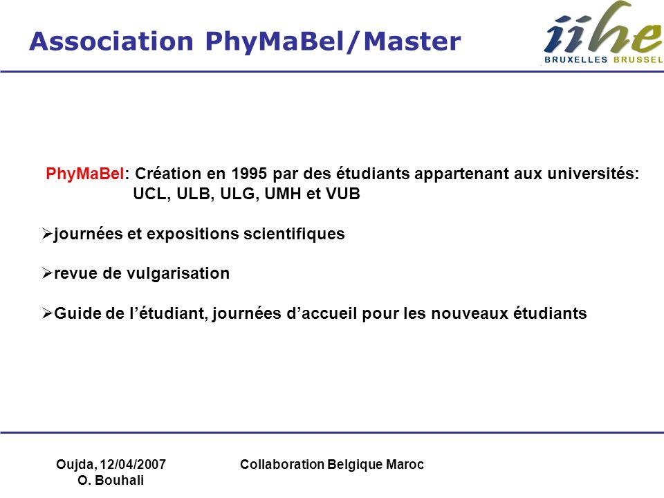 Oujda, 12/04/2007 O. Bouhali Collaboration Belgique Maroc Association PhyMaBel/Master PhyMaBel: Création en 1995 par des étudiants appartenant aux uni