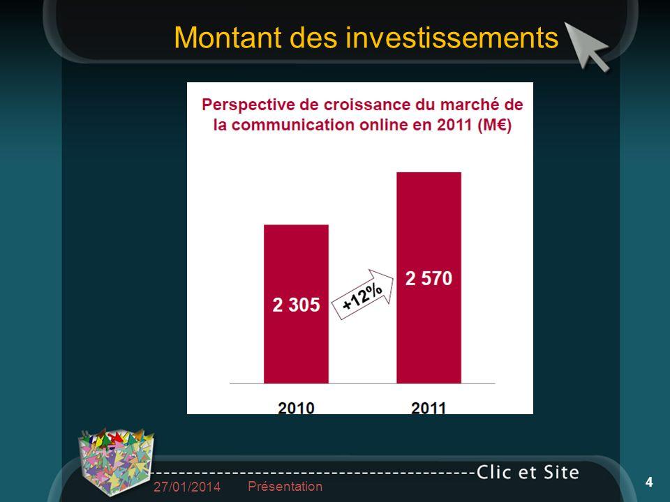 27/01/2014 Présentation 4 Montant des investissements