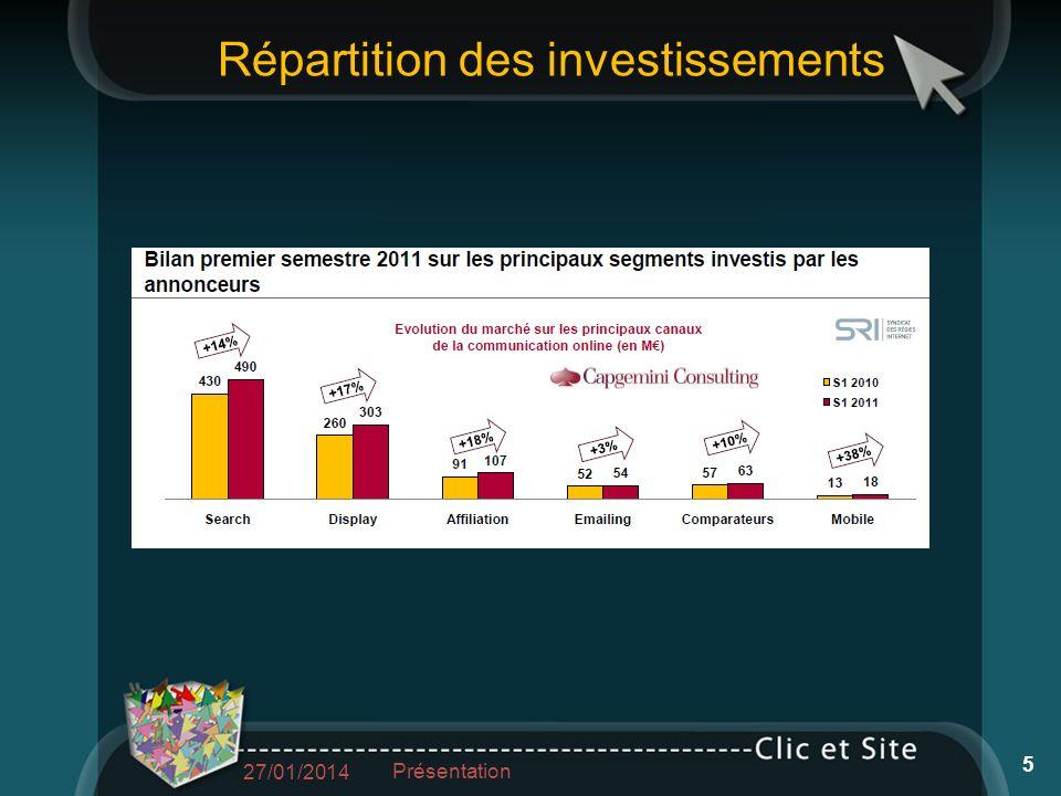 Répartition des investissements 27/01/2014 Présentation 5