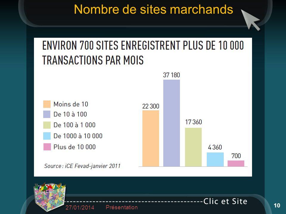 27/01/2014 Présentation 10 Nombre de sites marchands