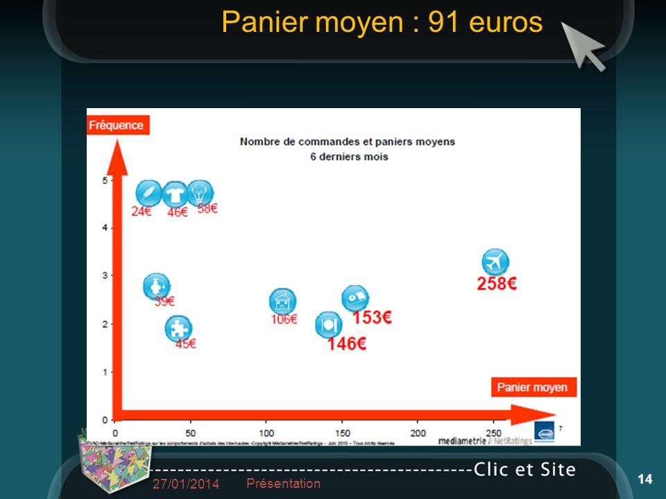 27/01/2014 14 Présentation Panier moyen : 91 euros