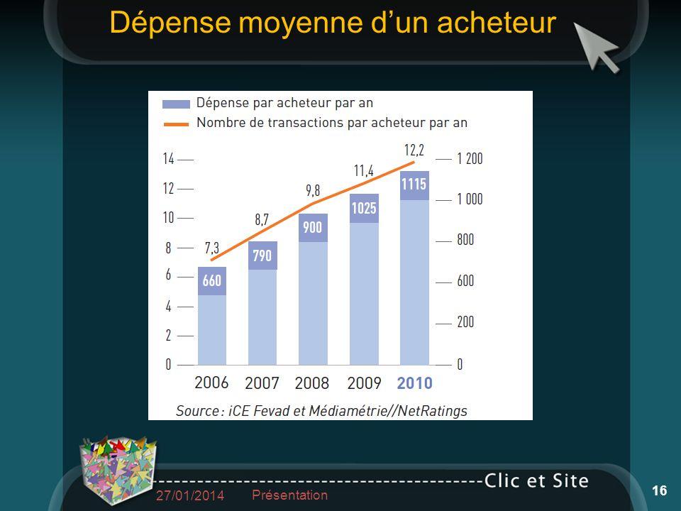 27/01/2014 Présentation 16 Dépense moyenne dun acheteur