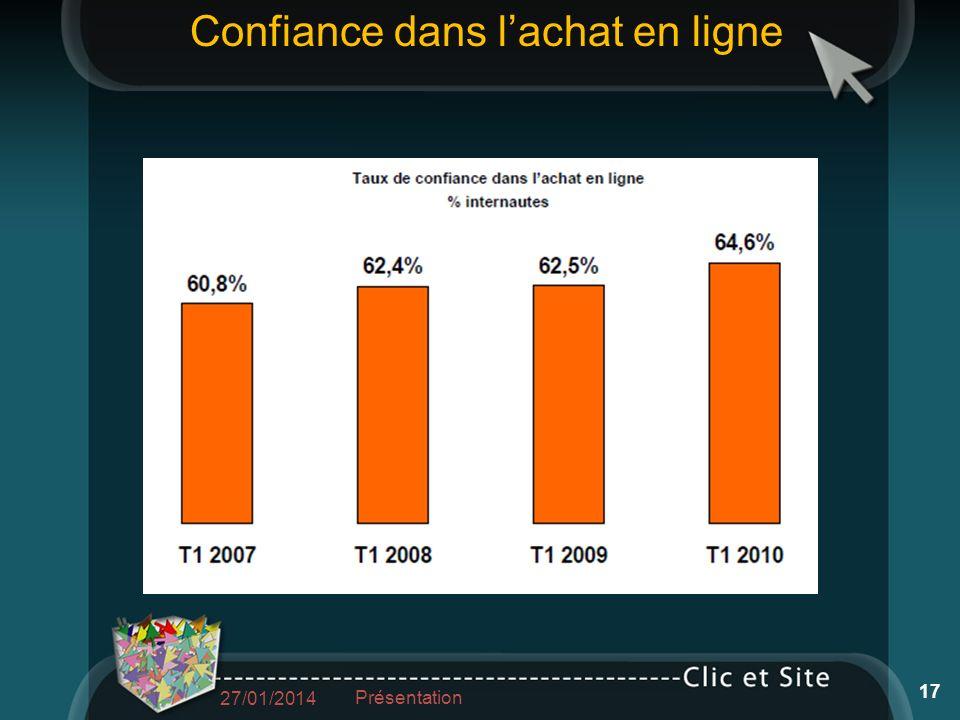 27/01/2014 17 Présentation Confiance dans lachat en ligne
