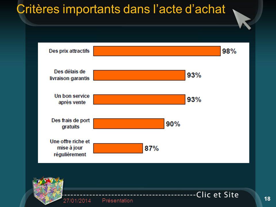 27/01/2014 18 Présentation Critères importants dans lacte dachat