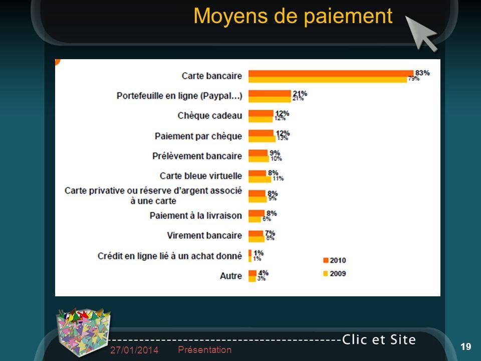 27/01/2014 19 Présentation Moyens de paiement