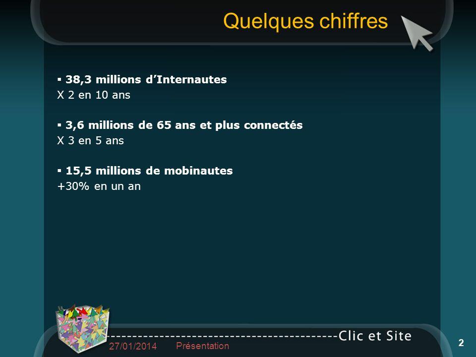 Quelques chiffres 38,3 millions dInternautes X 2 en 10 ans 3,6 millions de 65 ans et plus connectés X 3 en 5 ans 15,5 millions de mobinautes +30% en un an 27/01/2014 Présentation 2