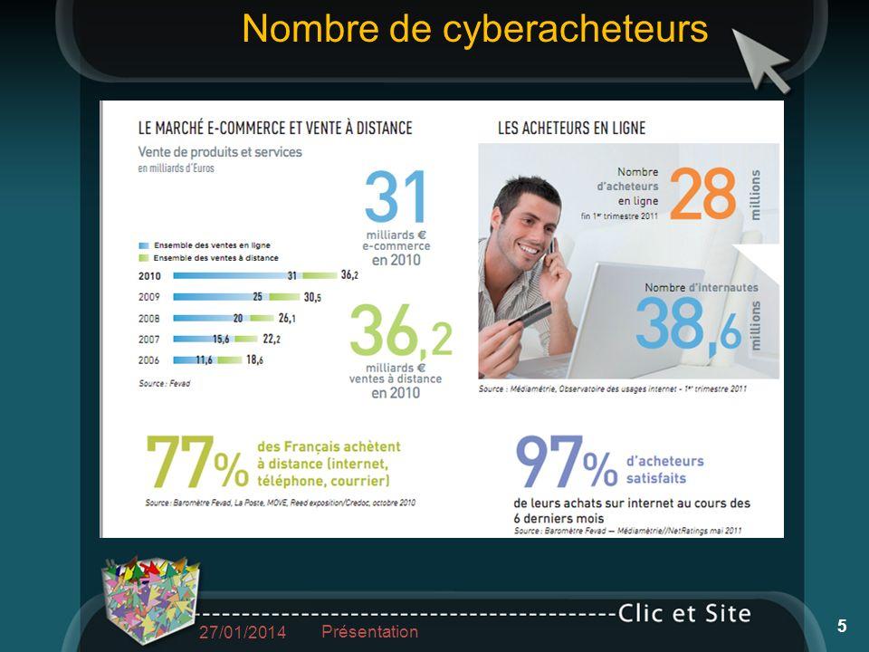27/01/2014 5 Présentation Nombre de cyberacheteurs