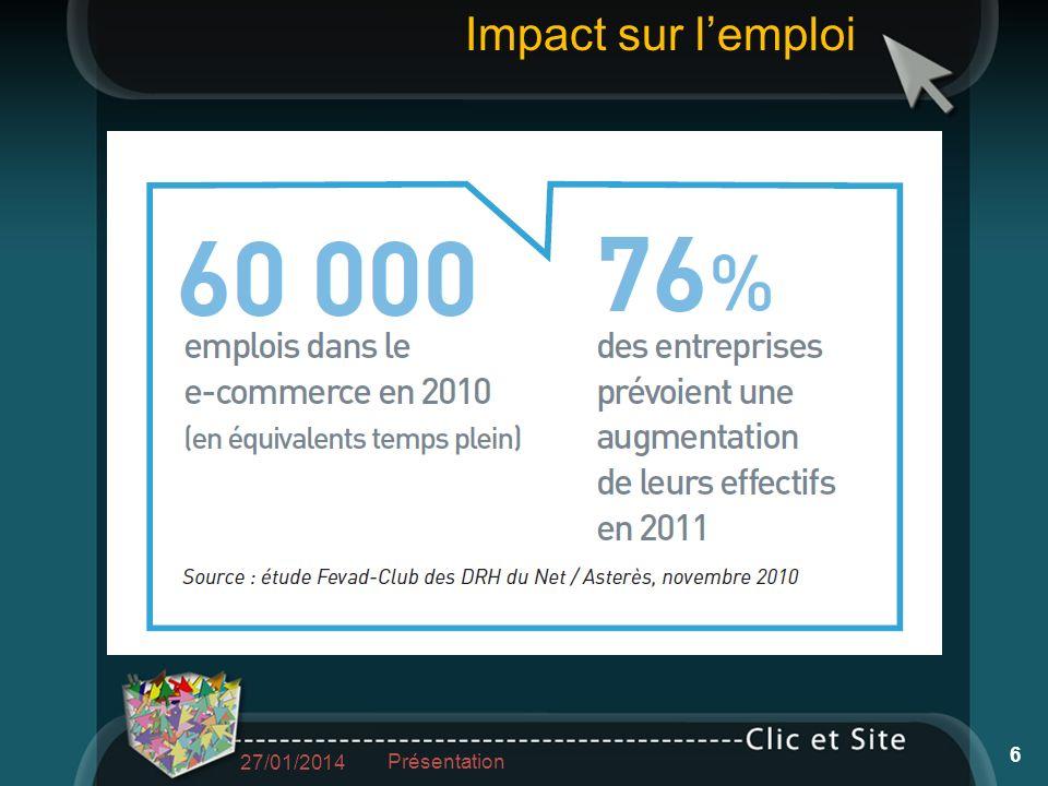 27/01/2014 Présentation 6 Impact sur lemploi