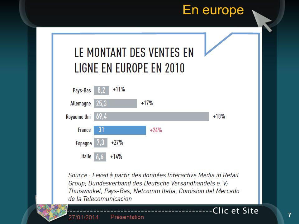 27/01/2014 Présentation 7 En europe