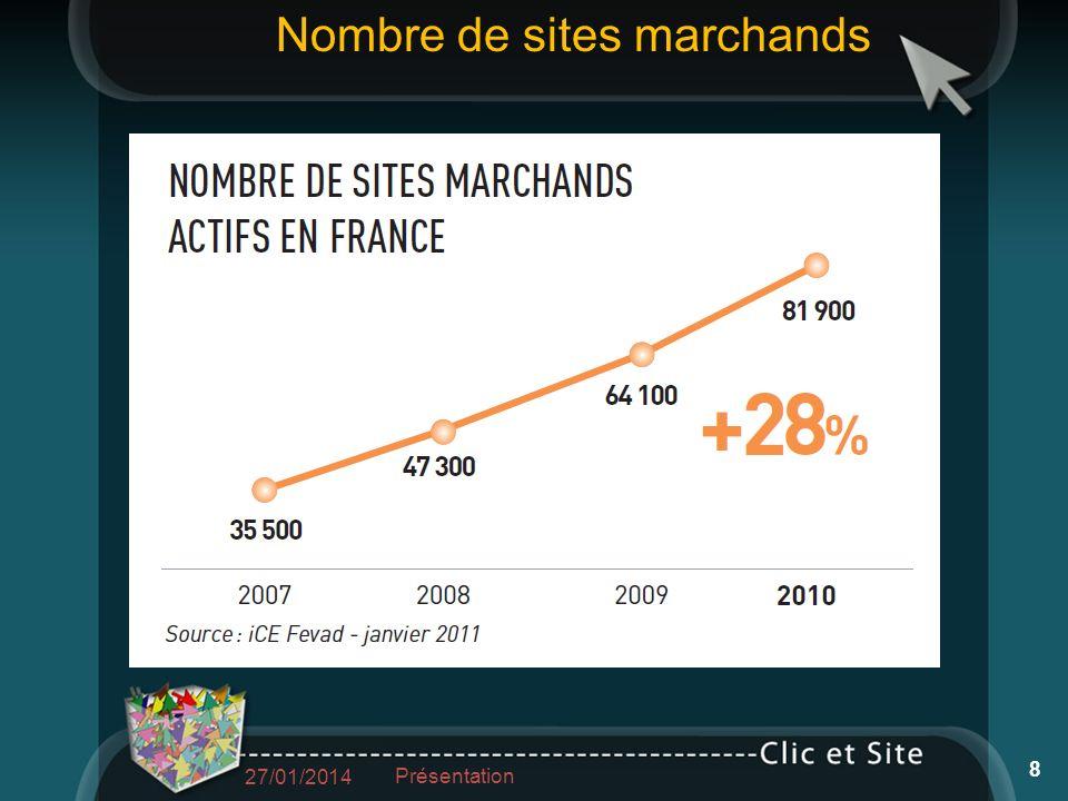 27/01/2014 Présentation 8 Nombre de sites marchands