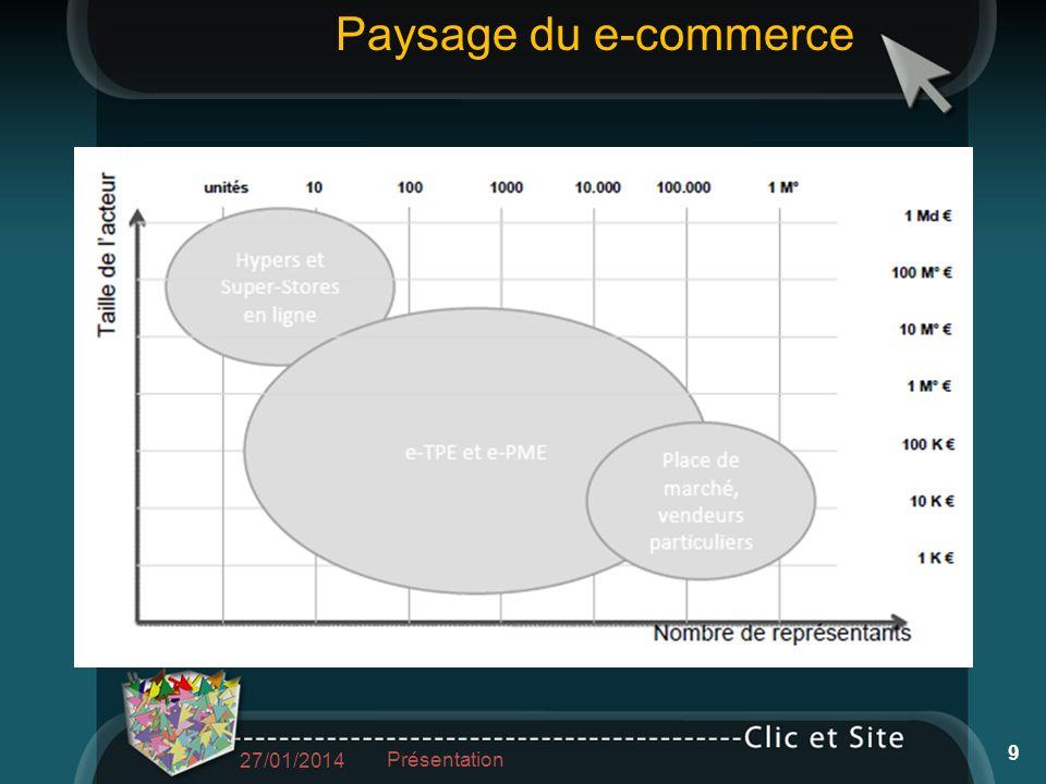 27/01/2014 9 Présentation Paysage du e-commerce