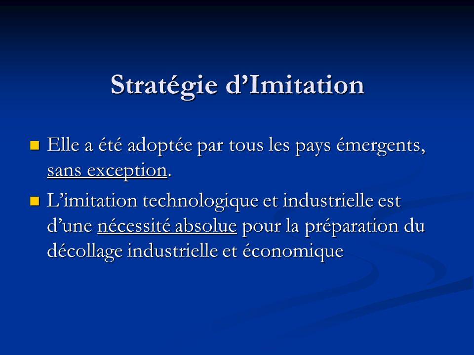Stratégie dImitation Elle a été adoptée par tous les pays émergents, sans exception. Elle a été adoptée par tous les pays émergents, sans exception. L
