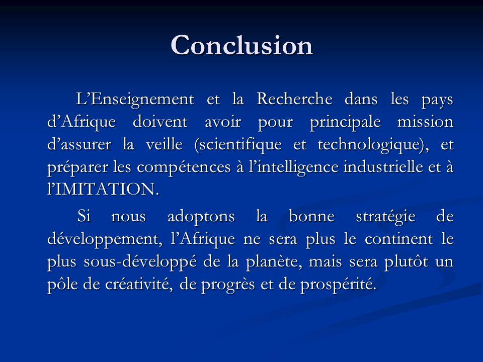 Conclusion LEnseignement et la Recherche dans les pays dAfrique doivent avoir pour principale mission dassurer la veille (scientifique et technologique), et préparer les compétences à lintelligence industrielle et à lIMITATION.
