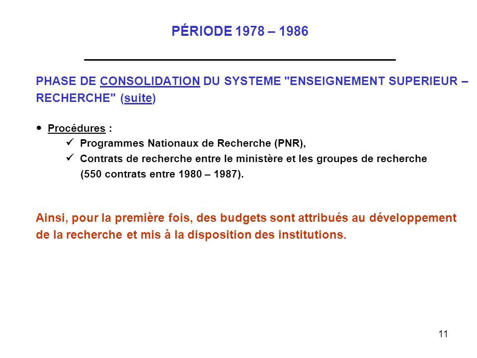 11 PÉRIODE 1978 – 1986 ___________________________________ PHASE DE CONSOLIDATION DU SYSTEME