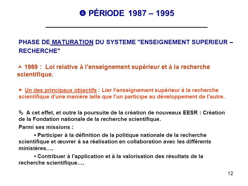 12 PÉRIODE 1987 – 1995 ___________________________________ PHASE DE MATURATION DU SYSTEME