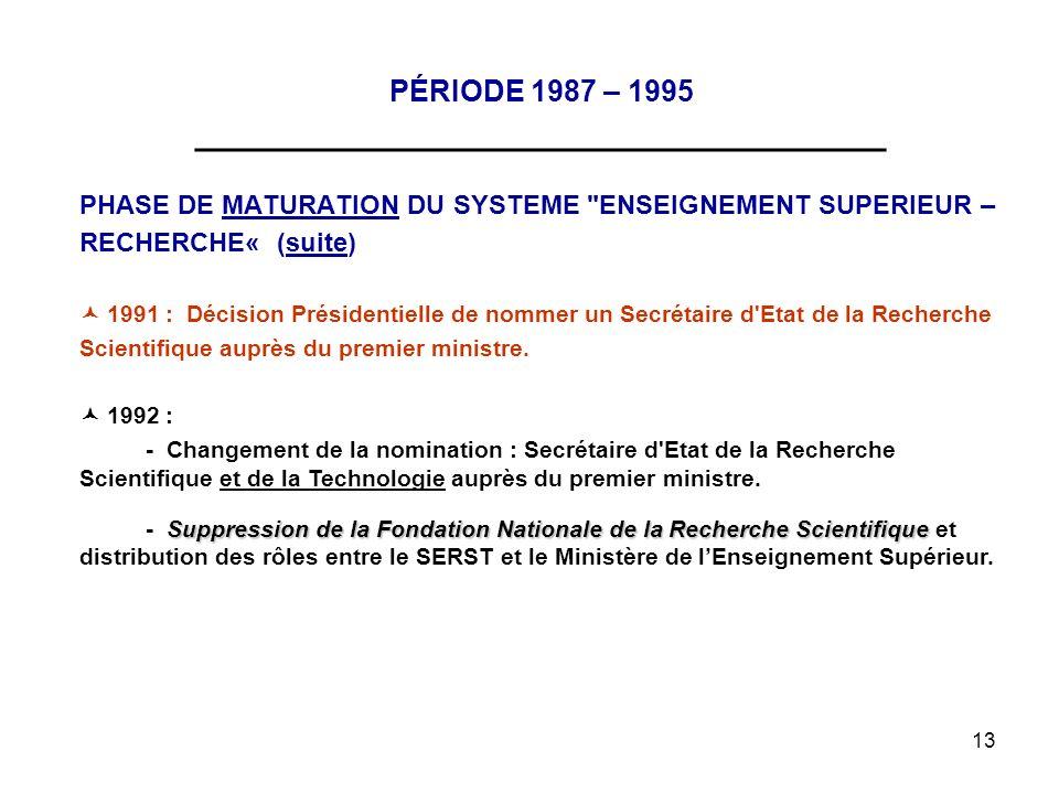 13 PÉRIODE 1987 – 1995 ___________________________________ PHASE DE MATURATION DU SYSTEME