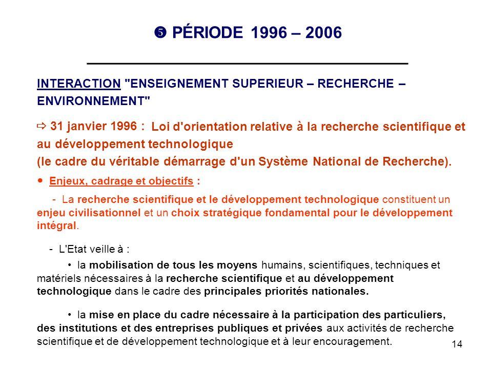 14 PÉRIODE 1996 – 2006 ___________________________________ INTERACTION