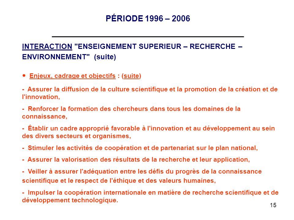 15 PÉRIODE 1996 – 2006 ___________________________________ INTERACTION