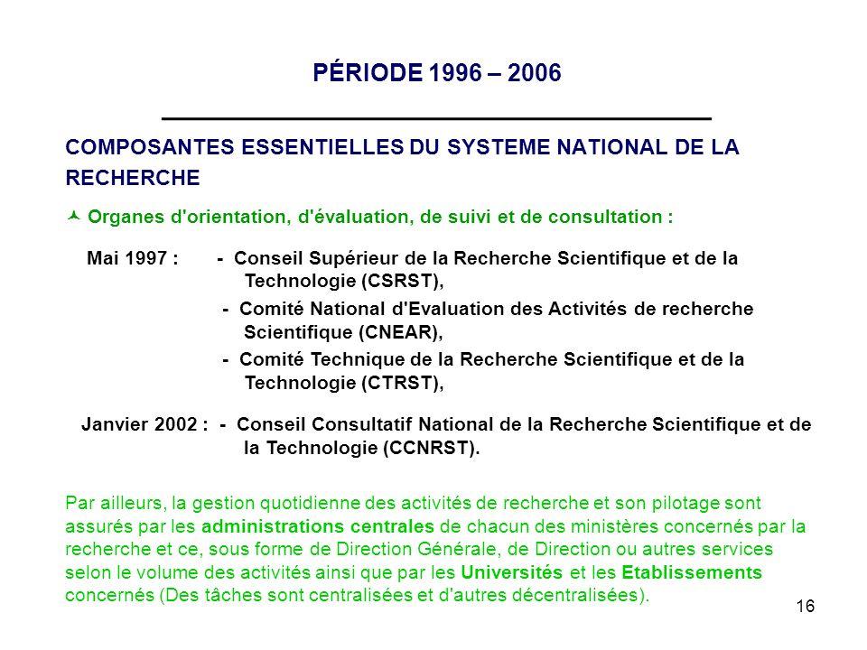 16 PÉRIODE 1996 – 2006 __________________________________ COMPOSANTES ESSENTIELLES DU SYSTEME NATIONAL DE LA RECHERCHE Organes d'orientation, d'évalua