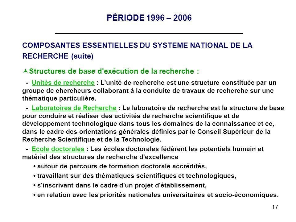 17 PÉRIODE 1996 – 2006 __________________________________ COMPOSANTES ESSENTIELLES DU SYSTEME NATIONAL DE LA RECHERCHE (suite) Structures de base d'ex
