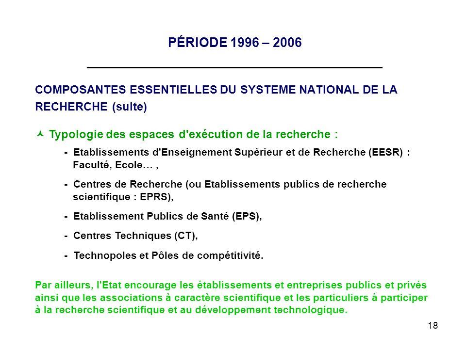 18 PÉRIODE 1996 – 2006 __________________________________ COMPOSANTES ESSENTIELLES DU SYSTEME NATIONAL DE LA RECHERCHE (suite) Typologie des espaces d