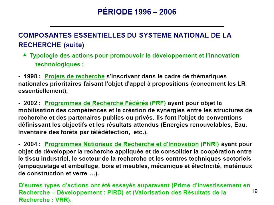 19 PÉRIODE 1996 – 2006 __________________________________ COMPOSANTES ESSENTIELLES DU SYSTEME NATIONAL DE LA RECHERCHE (suite) Typologie des actions p