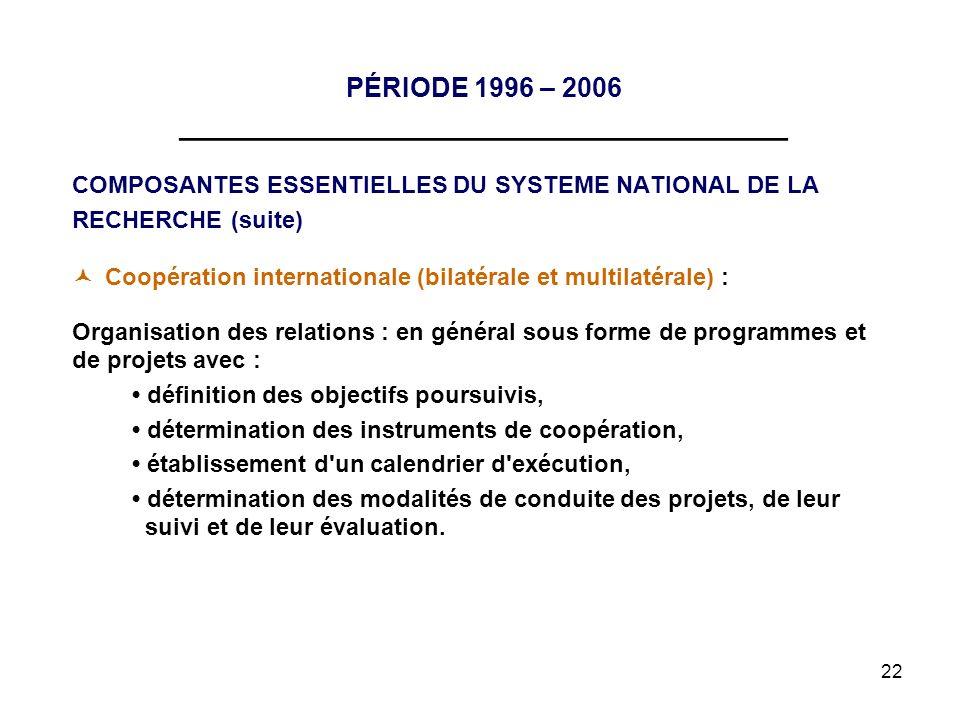 22 PÉRIODE 1996 – 2006 __________________________________ COMPOSANTES ESSENTIELLES DU SYSTEME NATIONAL DE LA RECHERCHE (suite) Coopération internation