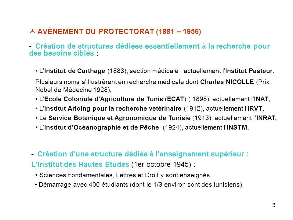 3 AVÈNEMENT DU PROTECTORAT (1881 – 1956) - Création de structures dédiées essentiellement à la recherche pour des besoins ciblés : - Création d'une st