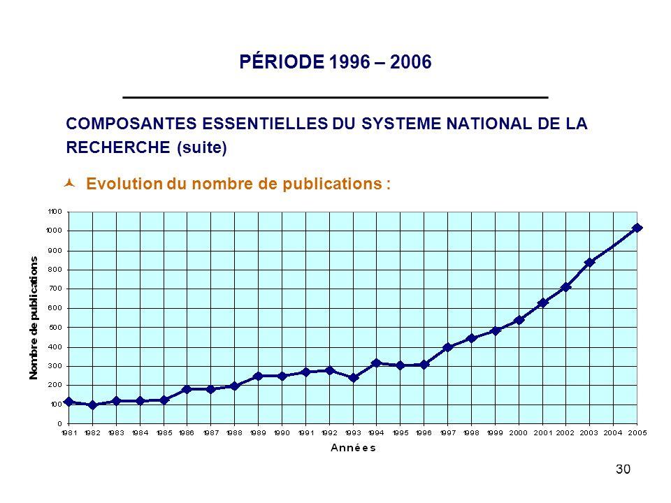 30 PÉRIODE 1996 – 2006 __________________________________ COMPOSANTES ESSENTIELLES DU SYSTEME NATIONAL DE LA RECHERCHE (suite) Evolution du nombre de