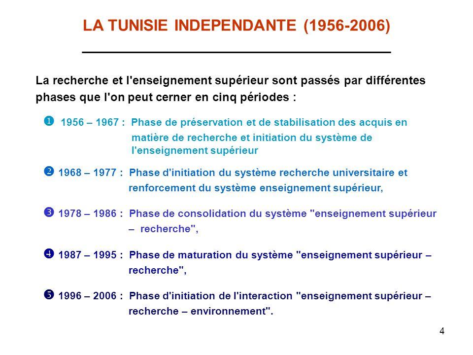 4 LA TUNISIE INDEPENDANTE (1956-2006) ___________________________________ La recherche et l'enseignement supérieur sont passés par différentes phases