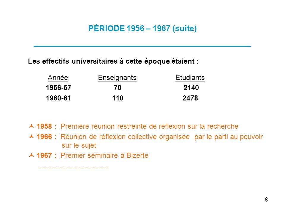 8 PÉRIODE 1956 – 1967 (suite) ___________________________________ Les effectifs universitaires à cette époque étaient : Année Enseignants Etudiants 19