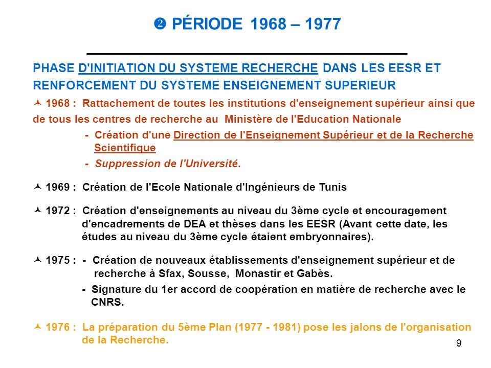 9 PÉRIODE 1968 – 1977 ___________________________________ PHASE D'INITIATION DU SYSTEME RECHERCHE DANS LES EESR ET RENFORCEMENT DU SYSTEME ENSEIGNEMEN