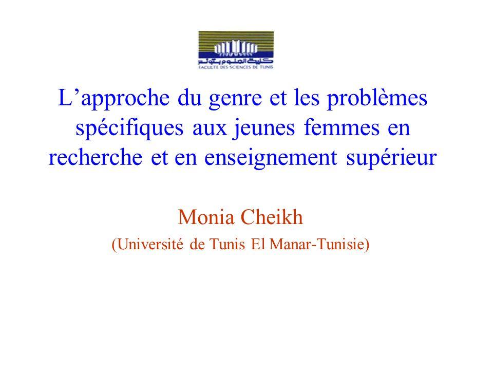 Lapproche du genre et les problèmes spécifiques aux jeunes femmes en recherche et en enseignement supérieur Monia Cheikh (Université de Tunis El Manar