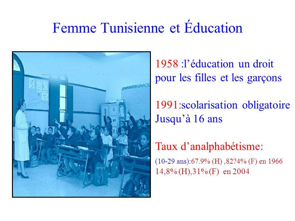 Femme Tunisienne et Éducation 1958 :léducation un droit pour les filles et les garçons 1991:scolarisation obligatoire Jusquà 16 ans Taux danalphabétis