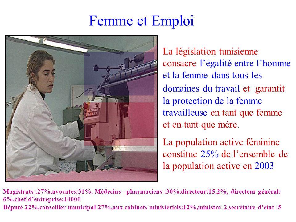 Femme et Emploi La législation tunisienne consacre légalité entre lhomme et la femme dans tous les domaines du travail et garantit la protection de la