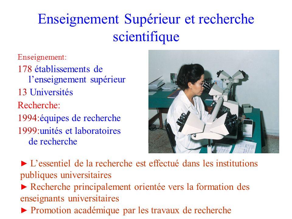 Enseignement Supérieur et recherche scientifique Enseignement: 178 établissements de lenseignement supérieur 13 Universités Recherche: 1994:équipes de