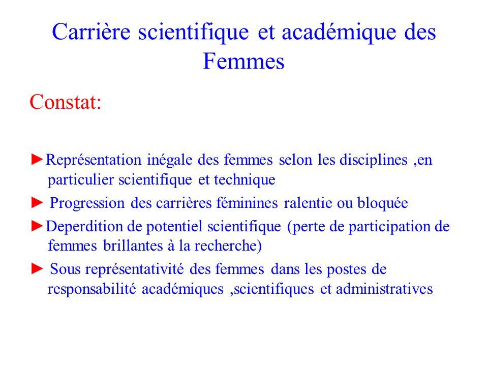 Carrière scientifique et académique des Femmes Constat: Représentation inégale des femmes selon les disciplines,en particulier scientifique et techniq